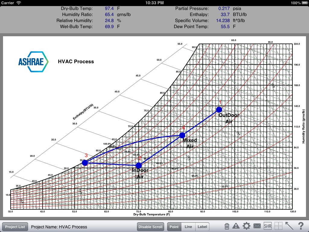 Carmel software corporation ashrae hvac psychrometric chart ios app ccuart Choice Image